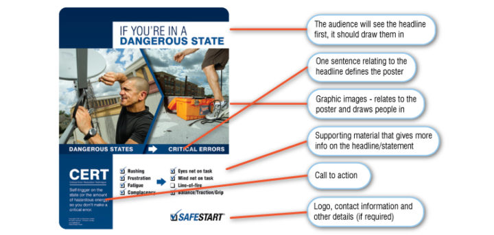 Common elements of safety posters